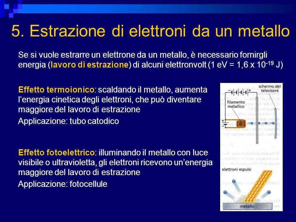 5. Estrazione di elettroni da un metallo Se si vuole estrarre un elettrone da un metallo, è necessario fornirgli energia (lavoro di estrazione) di alc