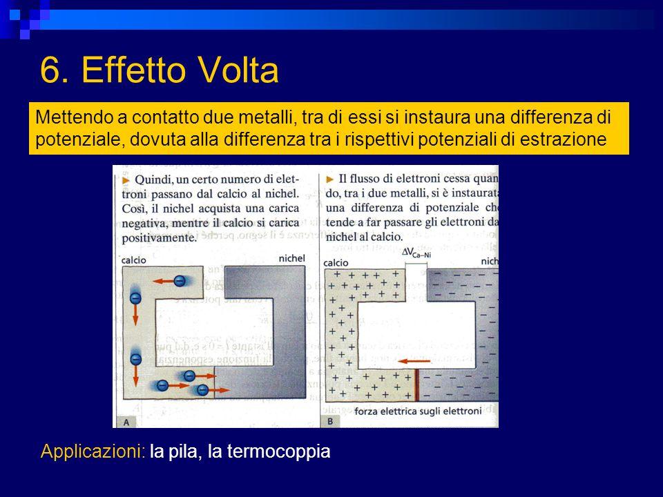 6. Effetto Volta Applicazioni: la pila, la termocoppia Mettendo a contatto due metalli, tra di essi si instaura una differenza di potenziale, dovuta a