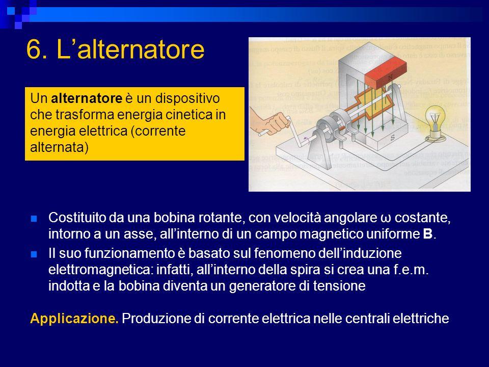 6. Lalternatore Un alternatore è un dispositivo che trasforma energia cinetica in energia elettrica (corrente alternata) Costituito da una bobina rota