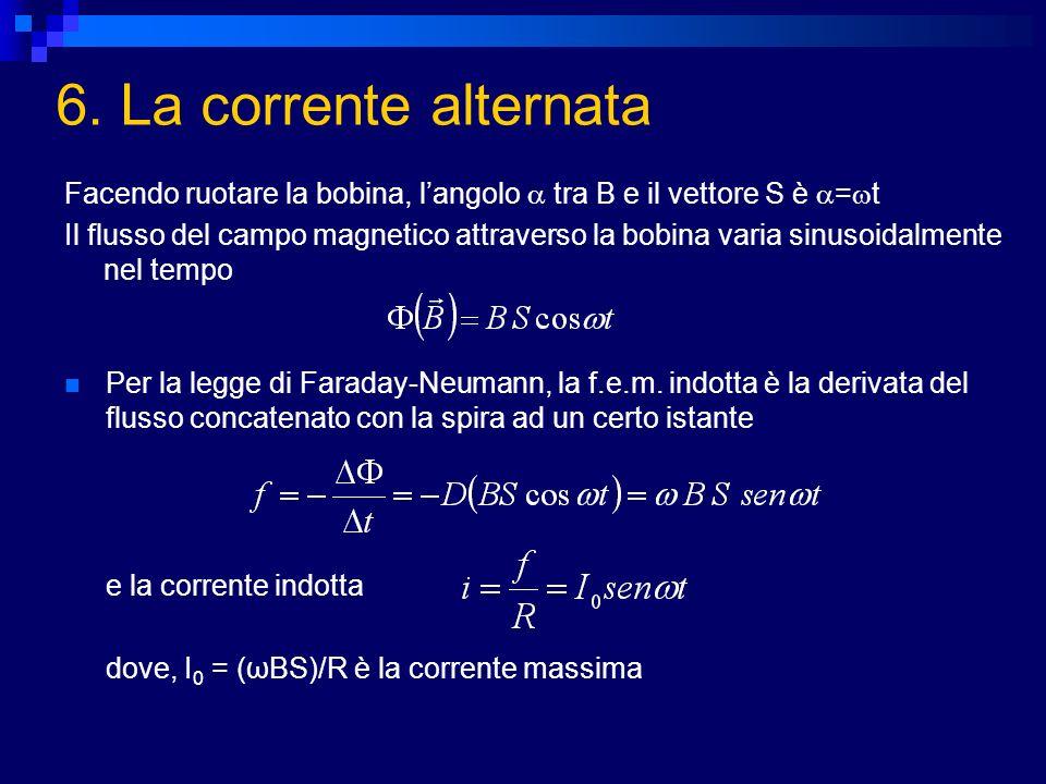 6. La corrente alternata Facendo ruotare la bobina, langolo tra B e il vettore S è = t Il flusso del campo magnetico attraverso la bobina varia sinuso