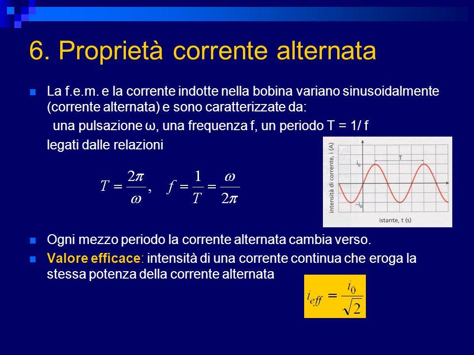 La f.e.m. e la corrente indotte nella bobina variano sinusoidalmente (corrente alternata) e sono caratterizzate da: una pulsazione ω, una frequenza f,