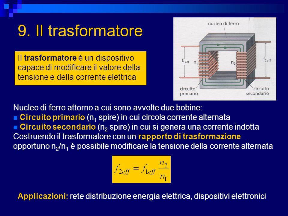 9. Il trasformatore Il trasformatore è un dispositivo capace di modificare il valore della tensione e della corrente elettrica Nucleo di ferro attorno