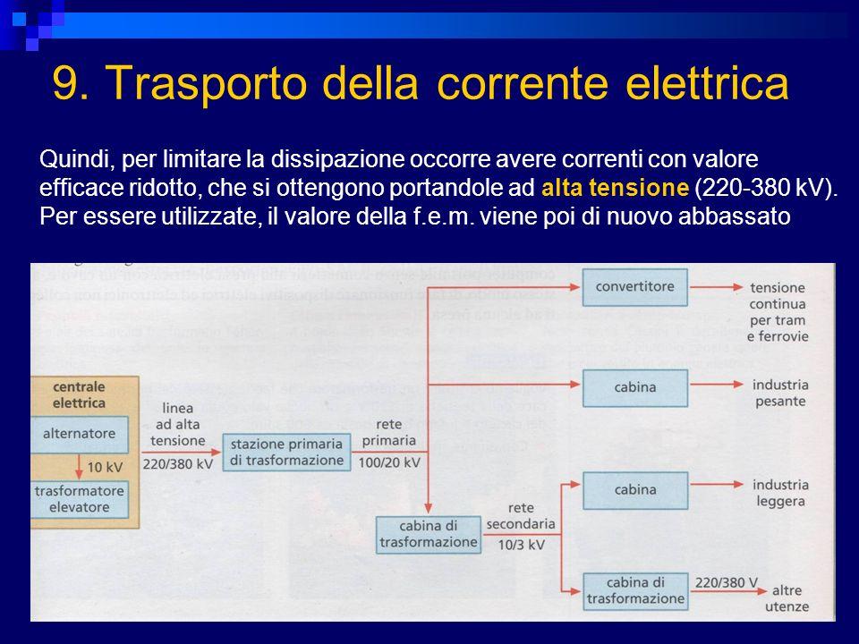 9. Trasporto della corrente elettrica Quindi, per limitare la dissipazione occorre avere correnti con valore efficace ridotto, che si ottengono portan