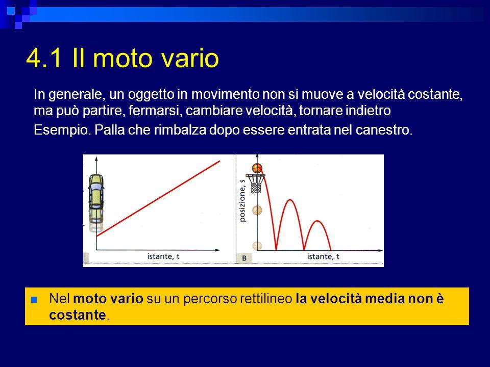 4.1 Il moto vario In generale, un oggetto in movimento non si muove a velocità costante, ma può partire, fermarsi, cambiare velocità, tornare indietro