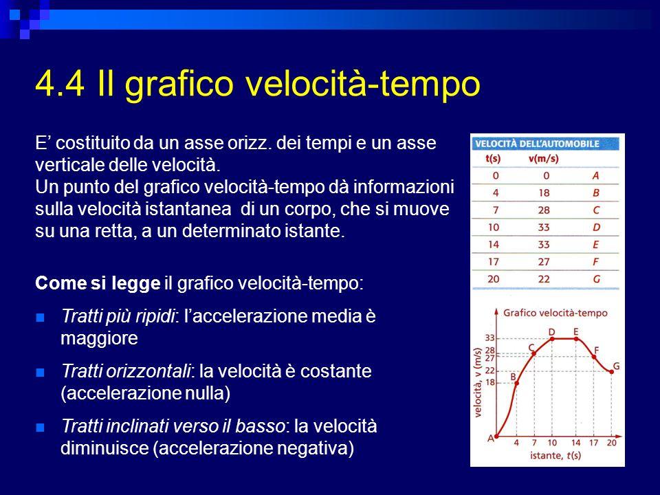 4.4 Il grafico velocità-tempo Come si legge il grafico velocità-tempo: Tratti più ripidi: laccelerazione media è maggiore Tratti orizzontali: la veloc