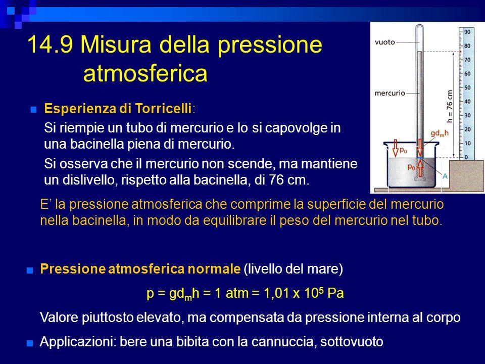 14.9 Misura della pressione atmosferica Esperienza di Torricelli: Si riempie un tubo di mercurio e lo si capovolge in una bacinella piena di mercurio.