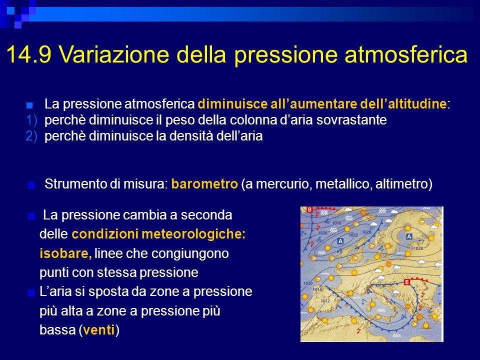 14.9 Variazione della pressione atmosferica La pressione atmosferica diminuisce allaumentare dellaltitudine: 1)perchè diminuisce il peso della colonna