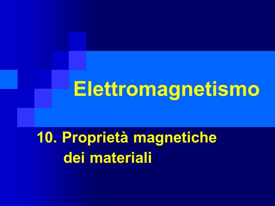 Elettromagnetismo 10. Proprietà magnetiche dei materiali