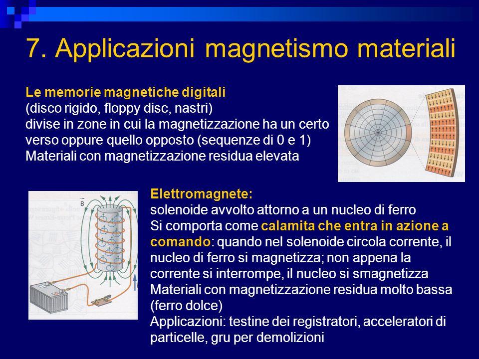 7. Applicazioni magnetismo materiali Le memorie magnetiche digitali (disco rigido, floppy disc, nastri) divise in zone in cui la magnetizzazione ha un