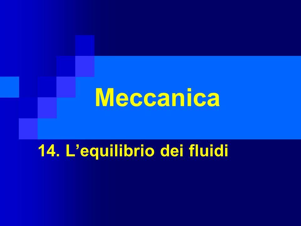 Meccanica 14. Lequilibrio dei fluidi