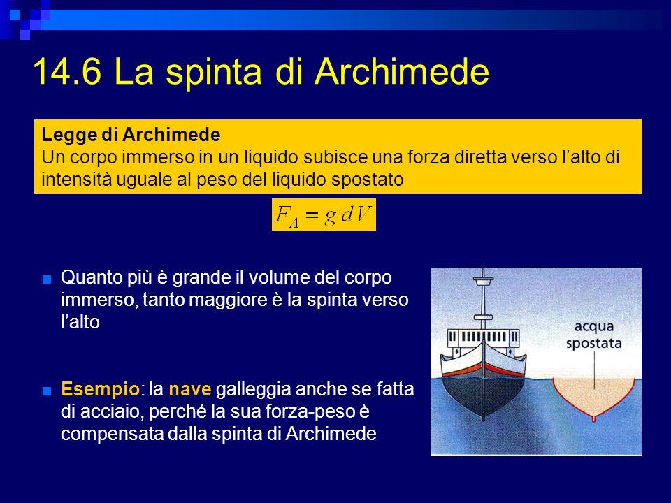 14.6 La spinta di Archimede Quanto più è grande il volume del corpo immerso, tanto maggiore è la spinta verso lalto Esempio: la nave galleggia anche s