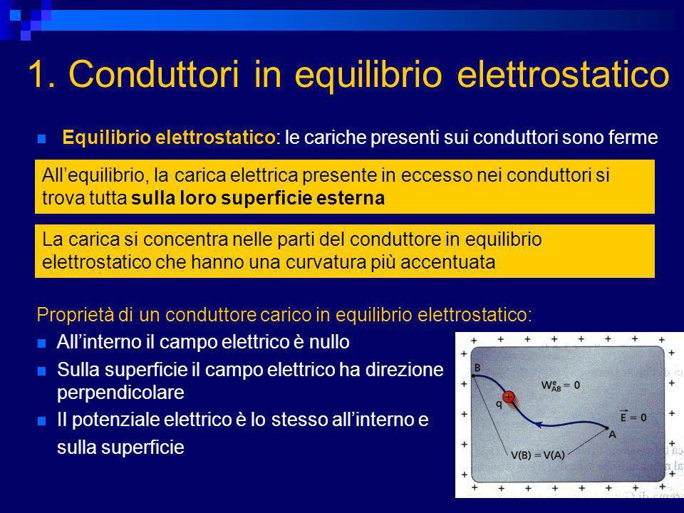 1. Conduttori in equilibrio elettrostatico Equilibrio elettrostatico: le cariche presenti sui conduttori sono ferme Proprietà di un conduttore carico