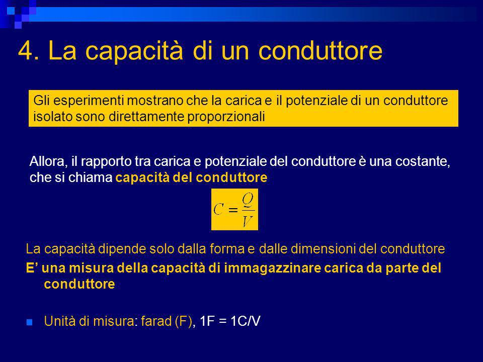 4. La capacità di un conduttore Allora, il rapporto tra carica e potenziale del conduttore è una costante, che si chiama capacità del conduttore Gli e