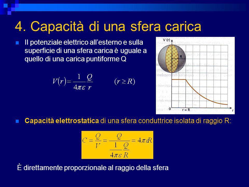 4. Capacità di una sfera carica Il potenziale elettrico allesterno e sulla superficie di una sfera carica è uguale a quello di una carica puntiforme Q