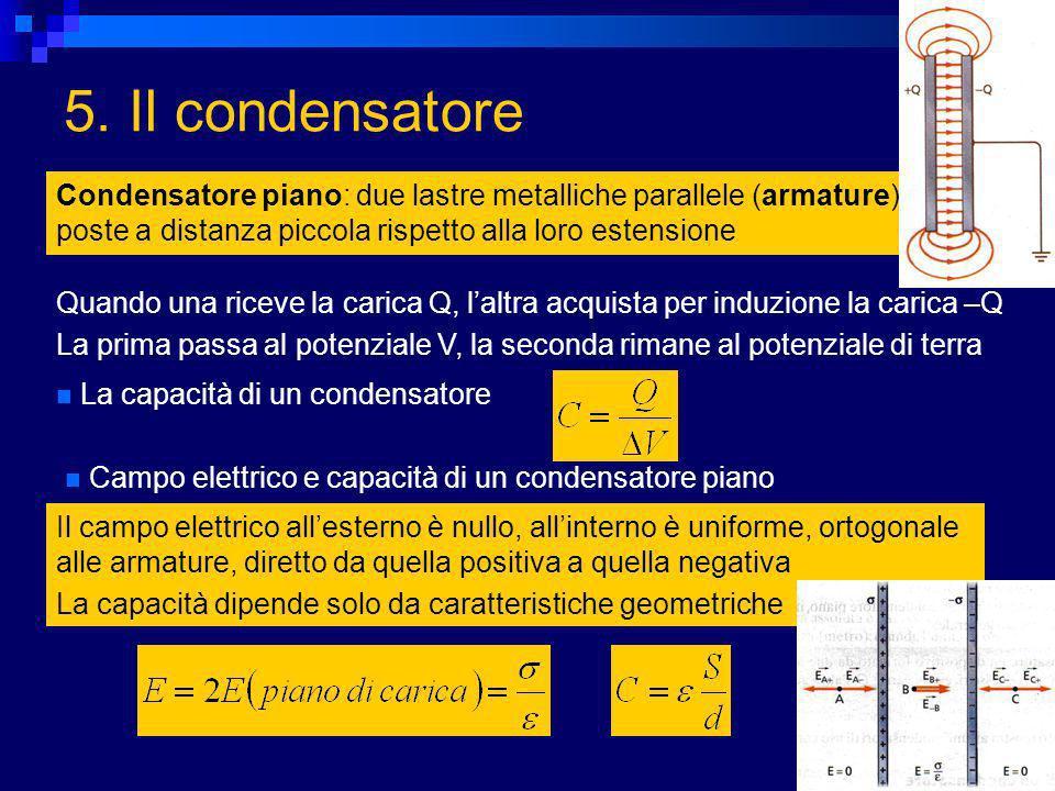 5. Il condensatore Condensatore piano: due lastre metalliche parallele (armature), poste a distanza piccola rispetto alla loro estensione La capacità