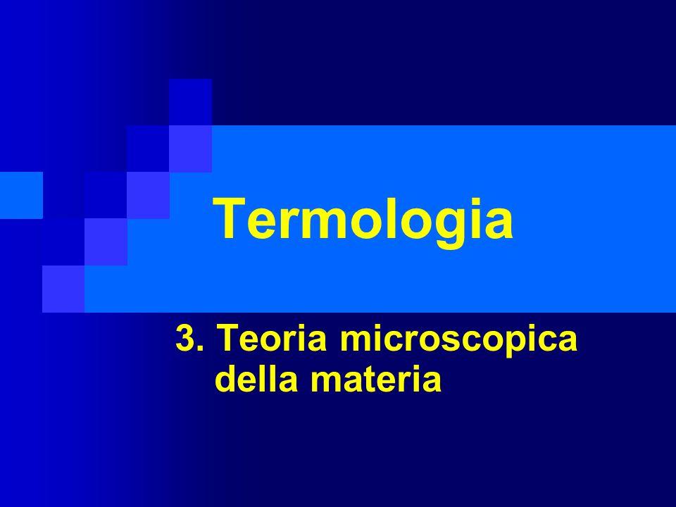 Termologia 3. Teoria microscopica della materia