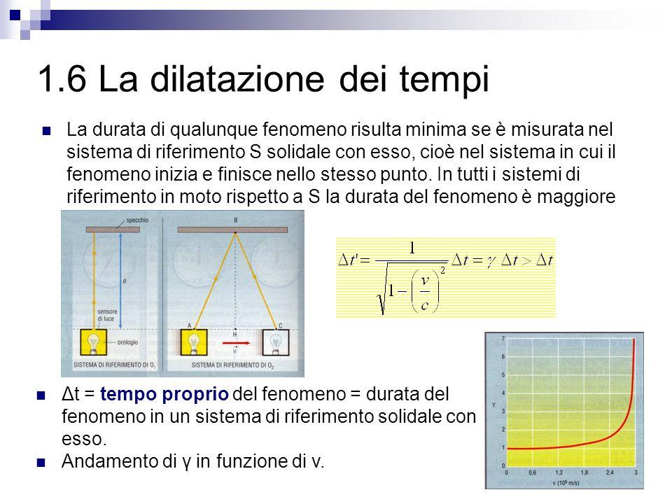 1.6 La dilatazione dei tempi La durata di qualunque fenomeno risulta minima se è misurata nel sistema di riferimento S solidale con esso, cioè nel sis
