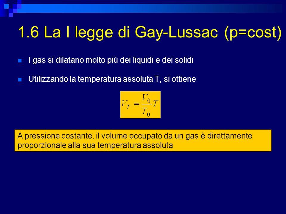 1.6 La I legge di Gay-Lussac (p=cost) A pressione costante, il volume occupato da un gas è direttamente proporzionale alla sua temperatura assoluta I gas si dilatano molto più dei liquidi e dei solidi Utilizzando la temperatura assoluta T, si ottiene