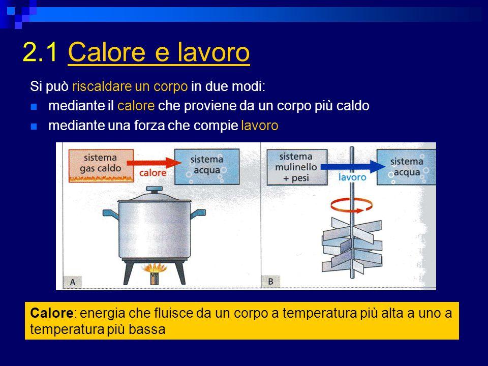 2.1 Calore e lavoroCalore e lavoro Si può riscaldare un corpo in due modi: mediante il calore che proviene da un corpo più caldo mediante una forza ch
