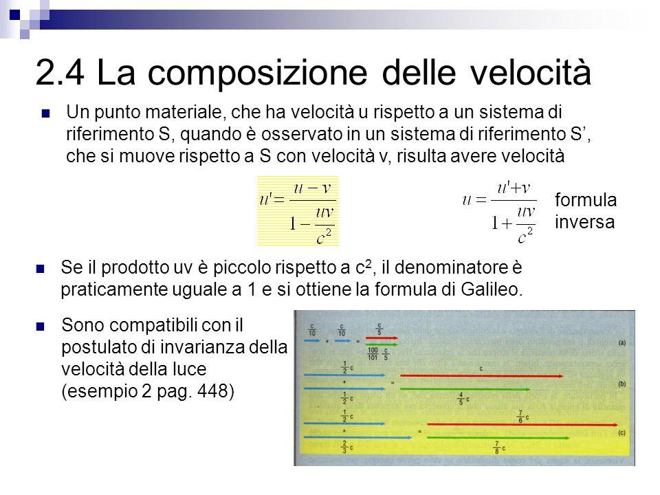 2.4 La composizione delle velocità Un punto materiale, che ha velocità u rispetto a un sistema di riferimento S, quando è osservato in un sistema di r