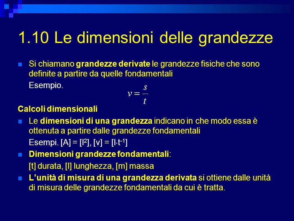 1.10 Le dimensioni delle grandezze Si chiamano grandezze derivate le grandezze fisiche che sono definite a partire da quelle fondamentali Esempio. Cal