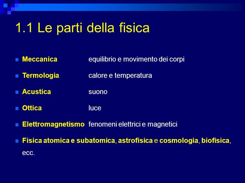 1.1 Le parti della fisica Meccanicaequilibrio e movimento dei corpi Termologiacalore e temperatura Acusticasuono Otticaluce Elettromagnetismofenomeni