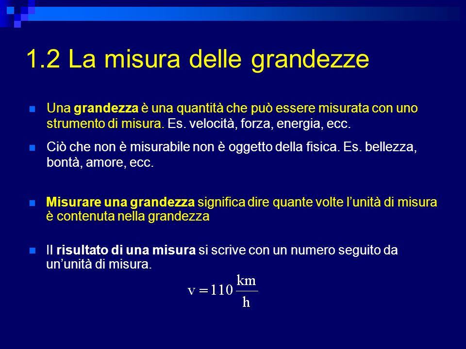 1.2 La misura delle grandezze Misurare una grandezza significa dire quante volte lunità di misura è contenuta nella grandezza Il risultato di una misu