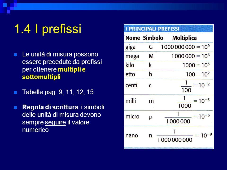 1.4 I prefissi Le unità di misura possono essere precedute da prefissi per ottenere multipli e sottomultipli Tabelle pag. 9, 11, 12, 15 Regola di scri