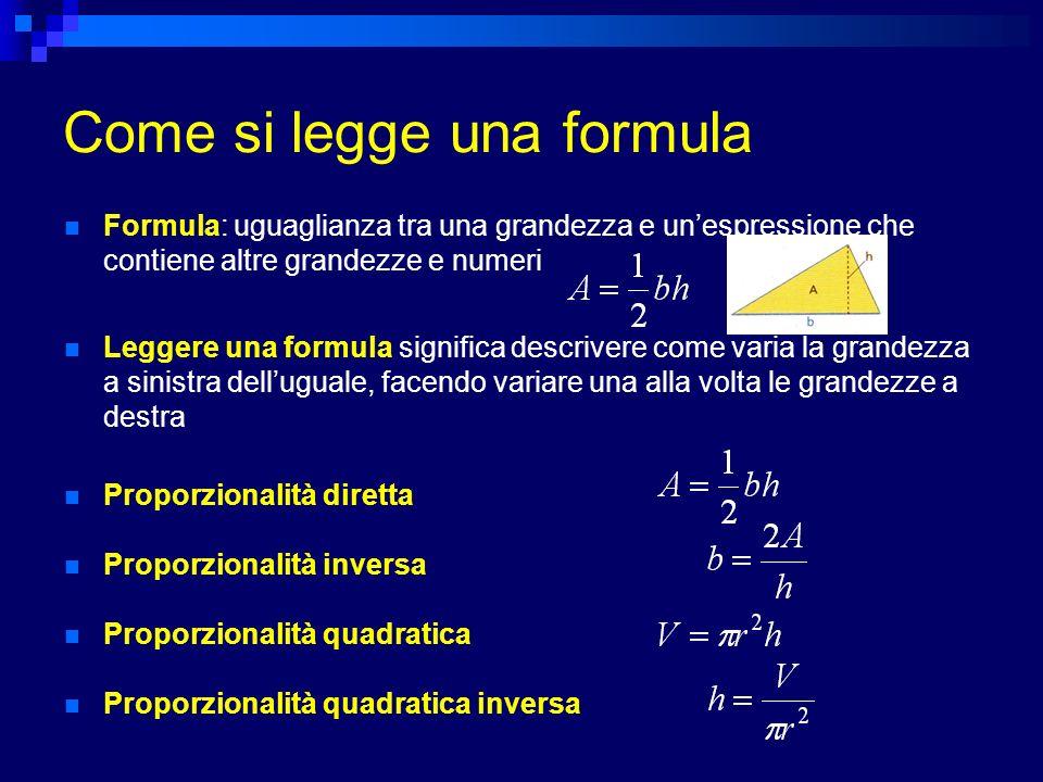 Come si legge una formula Formula: uguaglianza tra una grandezza e unespressione che contiene altre grandezze e numeri Leggere una formula significa d