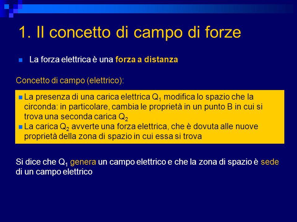 1. Il concetto di campo di forze La forza elettrica è una forza a distanza Concetto di campo (elettrico): La presenza di una carica elettrica Q 1 modi