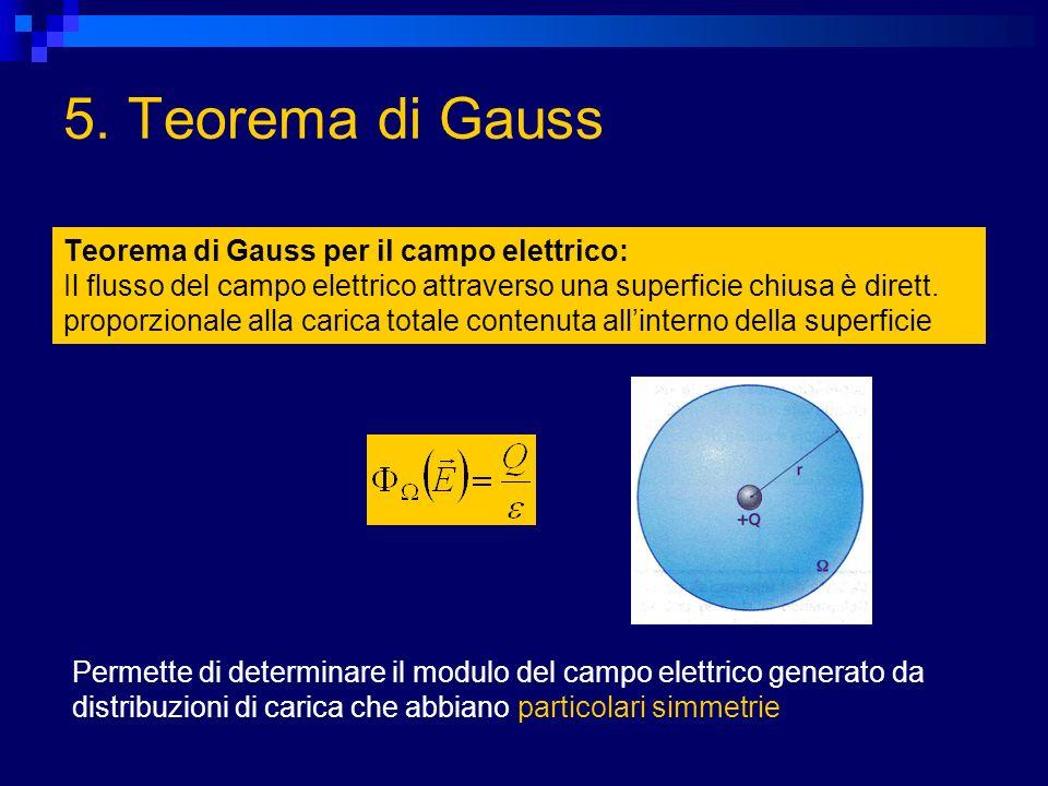 5. Teorema di Gauss Permette di determinare il modulo del campo elettrico generato da distribuzioni di carica che abbiano particolari simmetrie Teorem