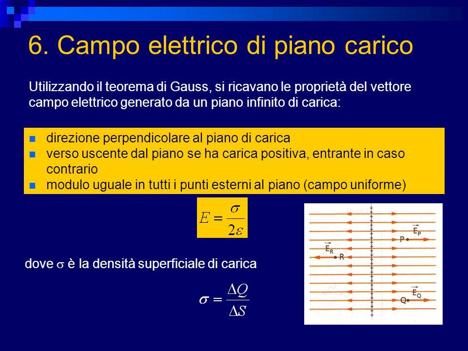 6. Campo elettrico di piano carico Utilizzando il teorema di Gauss, si ricavano le proprietà del vettore campo elettrico generato da un piano infinito