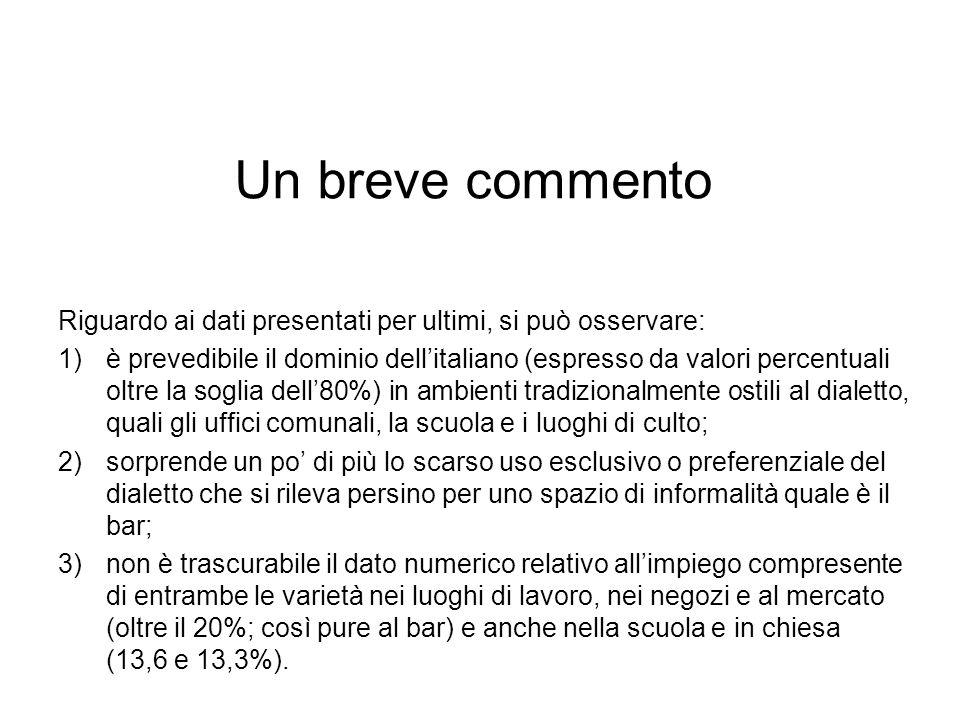Lingua e identità (1) Il 53,4% di coloro che hanno dichiarato di conoscere e saper parlare una varietà locale afferma di sentirsi maggiormente legato a questultima rispetto allitaliano (indicato invece dal 35,7%; il 10% non ha saputo rispondere).
