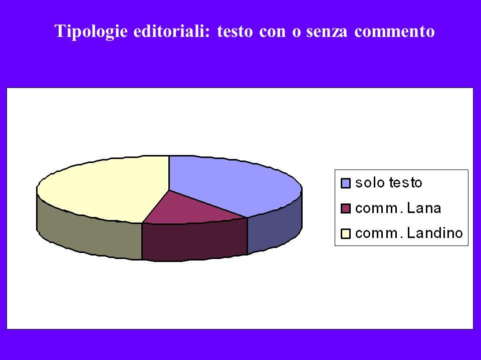 Tipologie editoriali: testo con o senza commento
