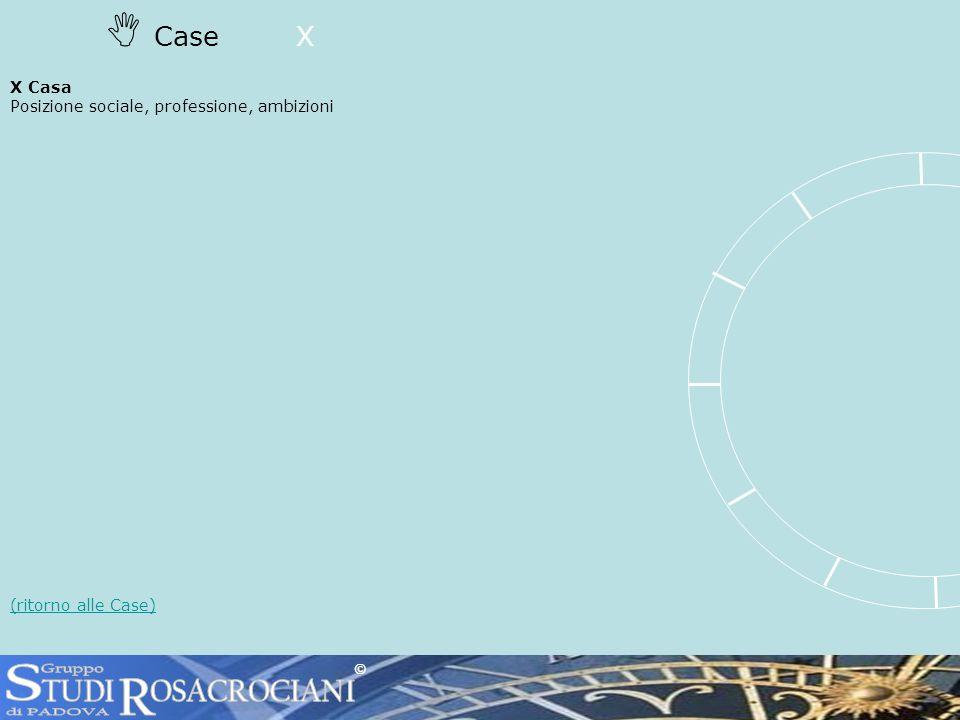 CaseX X Casa Posizione sociale, professione, ambizioni (ritorno alle Case) ©
