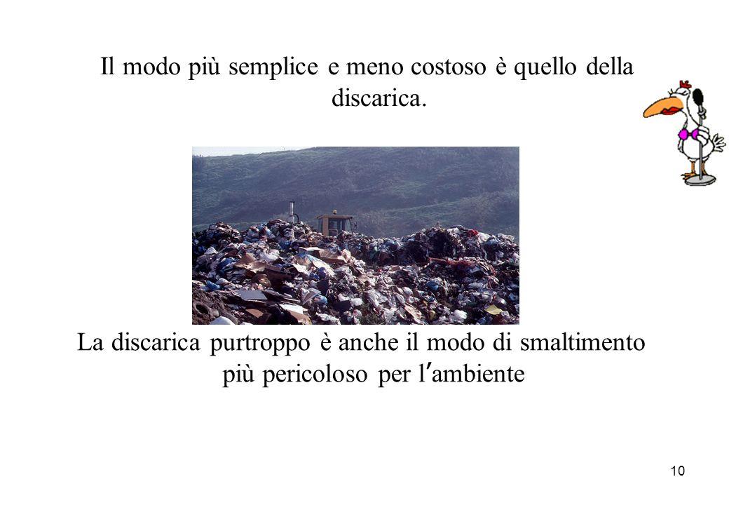 10 Il modo più semplice e meno costoso è quello della discarica. La discarica purtroppo è anche il modo di smaltimento più pericoloso per l ambiente
