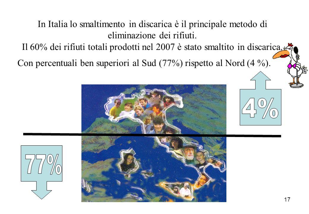 17 In Italia lo smaltimento in discarica è il principale metodo di eliminazione dei rifiuti. Il 60% dei rifiuti totali prodotti nel 2007 è stato smalt