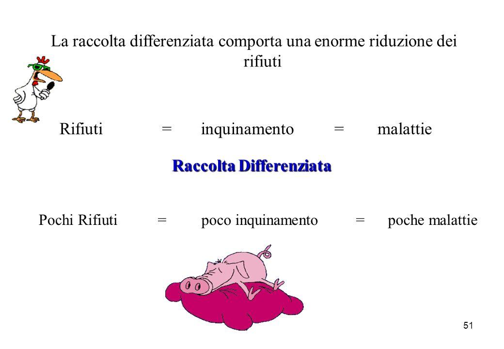 51 La raccolta differenziata comporta una enorme riduzione dei rifiuti Rifiuti= inquinamento= malattie Raccolta Differenziata Pochi Rifiuti= poco inqu
