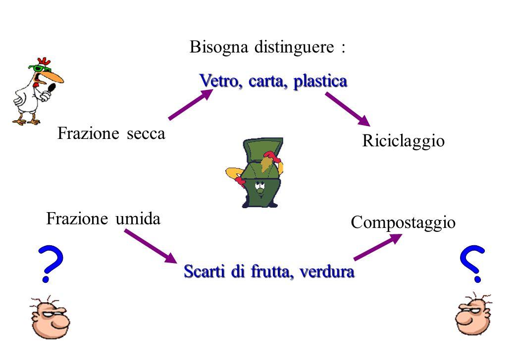 57 Bisogna distinguere : Frazione secca Frazione umida Vetro, carta, plastica Scarti di frutta, verdura Riciclaggio Compostaggio
