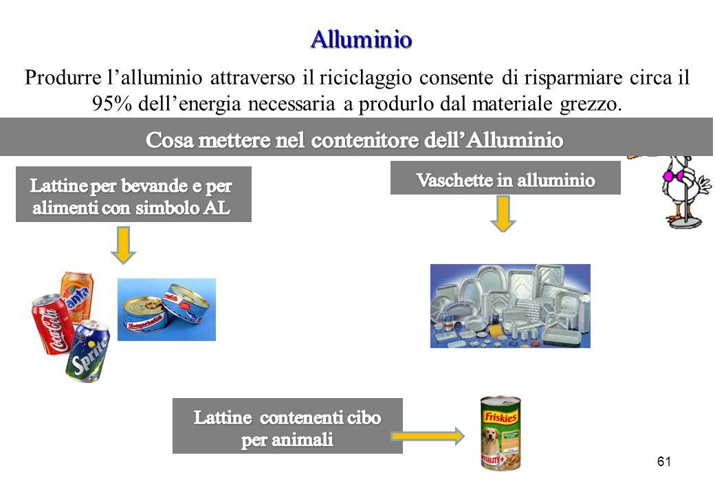 61 Alluminio Produrre lalluminio attraverso il riciclaggio consente di risparmiare circa il 95% dellenergia necessaria a produrlo dal materiale grezzo