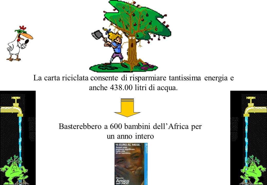 66 Basterebbero a 600 bambini dellAfrica per un anno intero La carta riciclata consente di risparmiare tantissima energia e anche 438.00 litri di acqu
