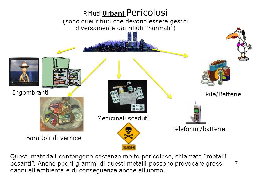 7 Rifiuti Urbani Pericolosi (sono quei rifiuti che devono essere gestiti diversamente dai rifiuti normali) Ingombranti Medicinali scaduti Pile/Batteri