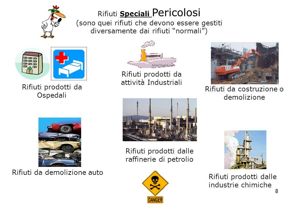 8 Rifiuti Speciali Pericolosi (sono quei rifiuti che devono essere gestiti diversamente dai rifiuti normali) Rifiuti prodotti da Ospedali Rifiuti da d
