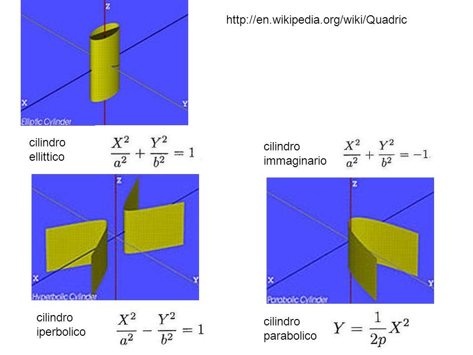 cilindro ellittico cilindro immaginario cilindro iperbolico cilindro parabolico http://en.wikipedia.org/wiki/Quadric