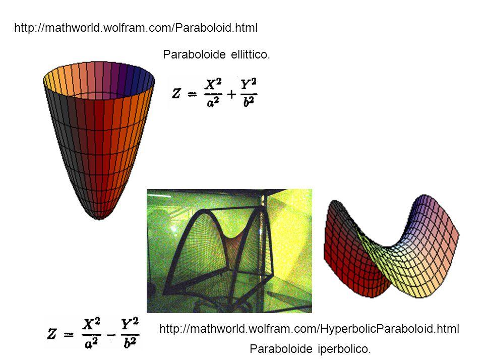 http://mathworld.wolfram.com/HyperbolicParaboloid.html http://mathworld.wolfram.com/Paraboloid.html Paraboloide ellittico. Paraboloide iperbolico.