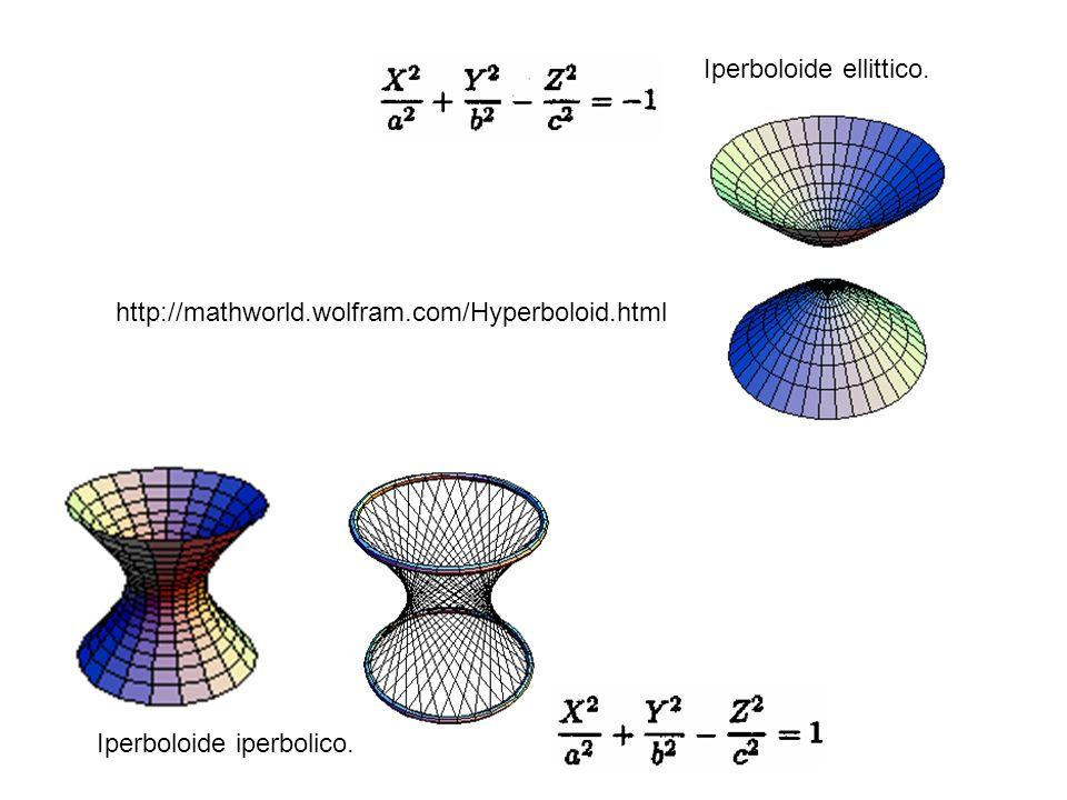 http://mathworld.wolfram.com/Hyperboloid.html Iperboloide ellittico. Iperboloide iperbolico.