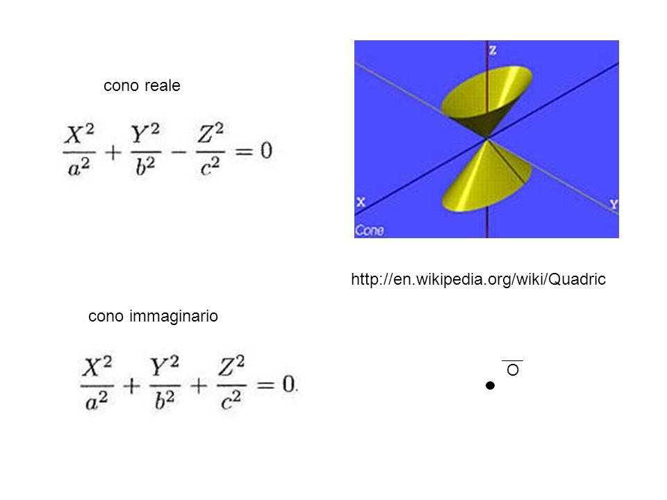 O cono reale cono immaginario http://en.wikipedia.org/wiki/Quadric