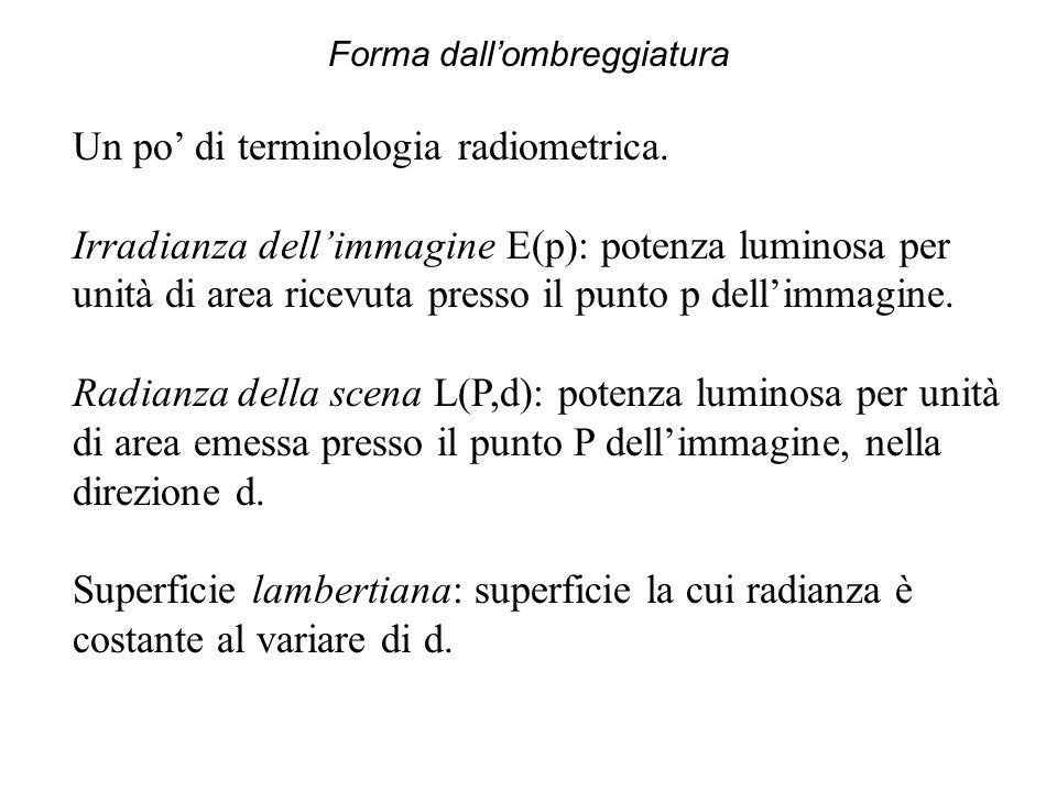 Forma dallombreggiatura Un po di terminologia radiometrica.