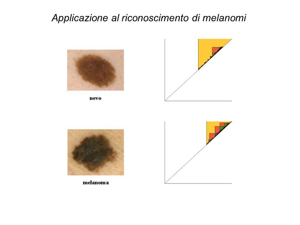 Applicazione al riconoscimento di melanomi