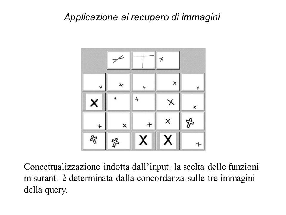 Applicazione al recupero di immagini Concettualizzazione indotta dallinput: la scelta delle funzioni misuranti è determinata dalla concordanza sulle tre immagini della query.
